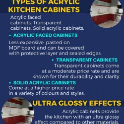 Ins And Outs Of Acrylic Kitchen Cabinets